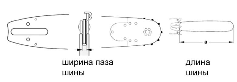 Как выбрать электрическую цепную пилу