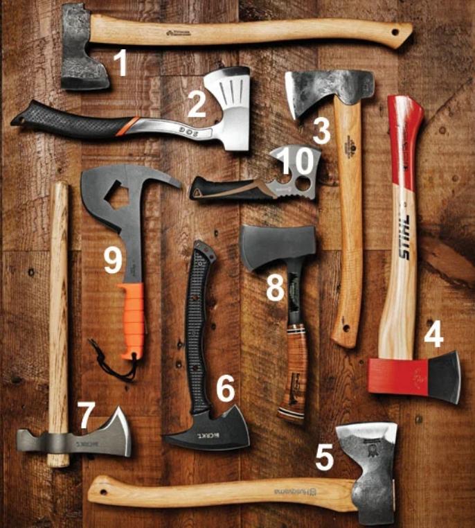 Топор – не такой простой инструмент, как кажется!