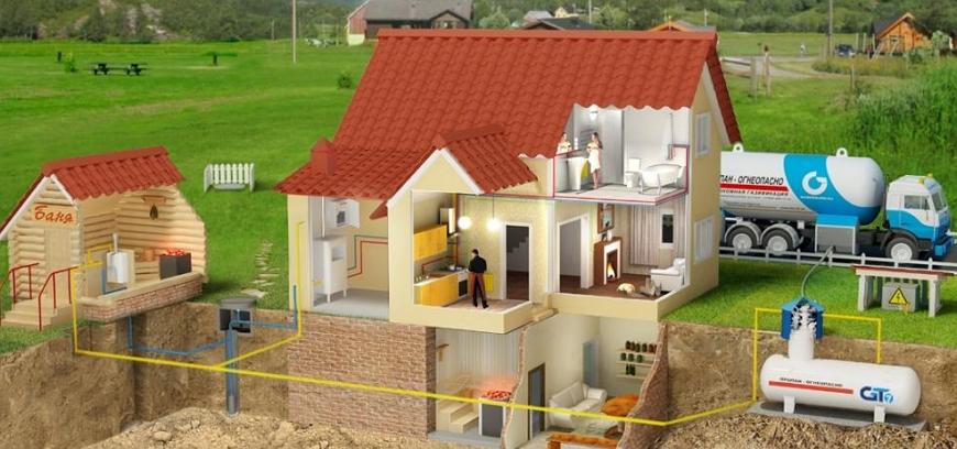 Какие газовые законы нужно соблюдать потребителю